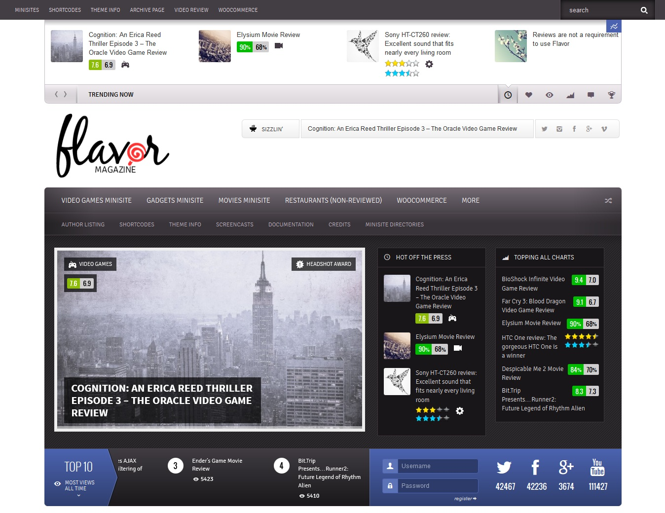 Flavor - Industrial Themes WordPress Theme
